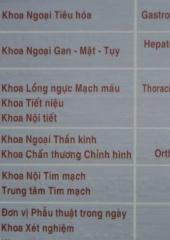 Hinweisschilder vietnamesisch