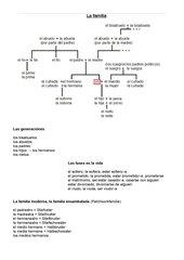 La familia - el árbol genealógico