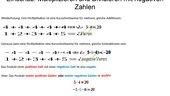 Schnelle Einführung der Multiplikation von negativen Zahlen