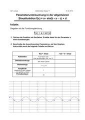 Sinus-Funktion: Parameter-Untersuchung