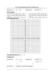 Schnittpunkt zweier linearer Funktionen