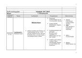 Stoffverteilungplan Kunst Klasse 5 LehrplanPlus Bayern