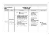 Stoffverteilungplan Ethik Klasse 5 LehrplanPlus Bayern