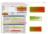 Bedingte Formatierung in Excel - Formatierungserläuterung