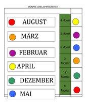 Logico Primo Vorlage Monatsnamen