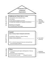 Die Bausteine einer textbasierten Argumentation