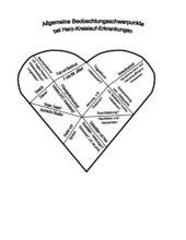 Trimino Herzkreislauf-Erkrankungen Beobachtungsschwerpunkte