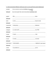 Reflexive Verben als Passiversatz