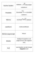 Domino endotherm exotherm Kalkkreislauf