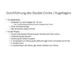 Kugellager_Double-Circle_Methodenbeschreibung
