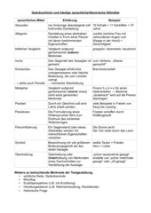 Übersicht zu sprachlichen Stilmitteln