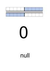 Ziffern 1-20 groß mit Punktebildern
