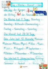Tageszeiten - Wochentage - Monate - Jahreszeiten - Datum - mit Video für Lerner jeder Herkunft