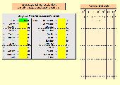4 Excel-Arbeitsblätter zur Umwandlung von Flächenmaßen