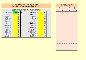 4 Excel-Arbeitsblätter zur Umwandlung von Raummaßen
