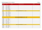 Vorlage Stoffverteilungsplan für Bayern 2018/19