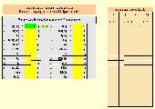 4 Excel-Arbeitsblätter zur Umwandlung von Gewichtsmaßen