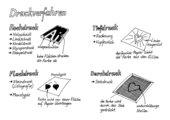 Überblick über Druckverfahren - Heftermitschrift / Tafelbild