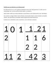 Einführung von Brüchen am Zahlenstrahl