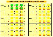 3 Excel-Arbeitsblätter zur Addition und Subtraktion von Brüchen