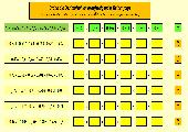 3 Excel-Aufgaben zum Ordnen von Dezimalzahlen