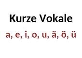 Plakat - kurze Vokale