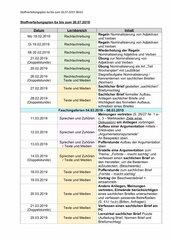 Stoffverteilungsplan Deutsch 6. Klasse Bayern (nach neuen LP)