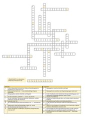 Kreuzworträtsel Fossilien, Analogie, Homologie, Rudimente