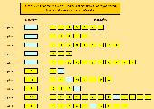 3 Excel-Arbeitsblätter zur Bestimmung des Mittelwerts