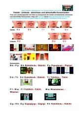 Vokale, Umlaute, stimmhafte/stimmlose Konsonanten Bb-Dd, Dd-Tt, Ff-Ww, Gg-Kk - Schwerpunkt Aussprache - Photos von Mundstellung - Silbenlesen, Alphabetisierung - mit Video