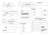 Mindmap zum Einstieg Australien