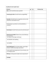 Checkliste für die Graphic Novel/ Comic