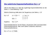 Einführung natürliche Exponentialfunktionen