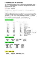 Unregelmäßige Verben-Englisch