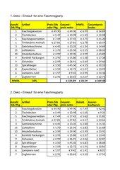 Deko - Einkauf  für eine Faschingsparty- Excel