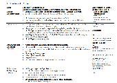 Die Leiterschaukel - ein Stundenentwurf