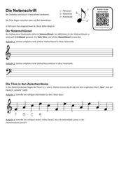 Notenschlüssel und Tonhöhe