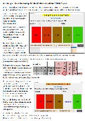 Korrekturvorlage für das Mathematik-Abitur 2020 (Bayern)