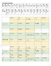 Ostern - Code Entschlüsselung mit Dezimalbrüchen