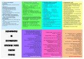 Faltbuch Writing Abschlussarbeiten