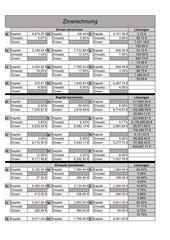 Arbeitsblattgenerator Zinsrechnung