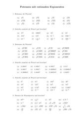 Potenzen mit rationalen Exponenten