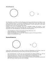 Sonnen- und Mondfinsternis