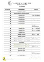 Jahresplanung textiles Werken 8 Schulstufe