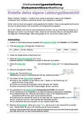 Leistungsübersicht (Tabelle)