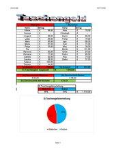 Taschengeld -Excel
