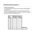 Bewegungsaufgaben-Excel