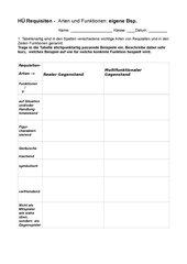 Darstellendes Spiel, Requisiten: Arten und -Funktionen AB