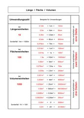 Umwandlungszahlen bei Länge, Fläche, Volumen