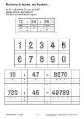 Mathematik anders - mit Punkten